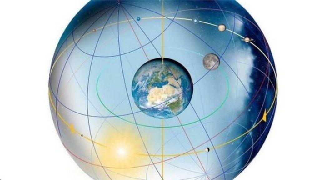 Come il cambiamento climatico sta cambiando l'asse di rotazione della Terra |  natura